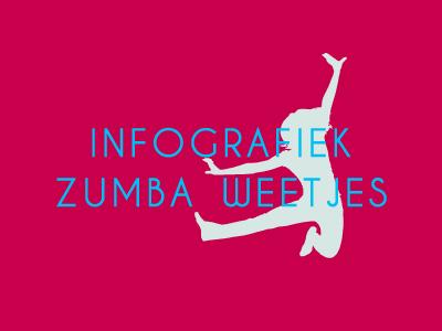 Ontdek alle weetjes over Zumba